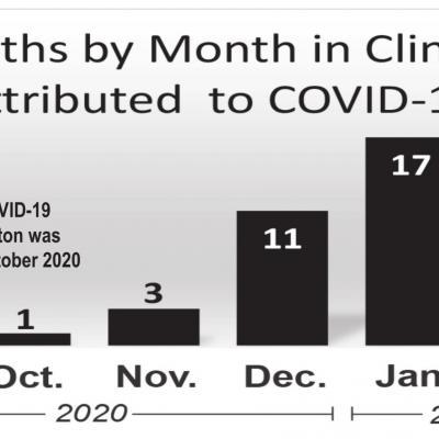 Why COVID-19 statistics vary in Oklahoma